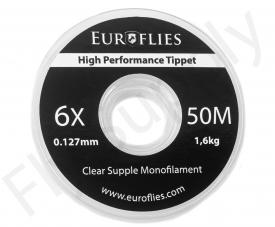 Euro Flies Supple Co-Polymer Tippet Spool 50mtr
